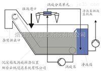 磨削液过滤用涡流分离器