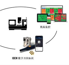 可持续性如何应用于制造业