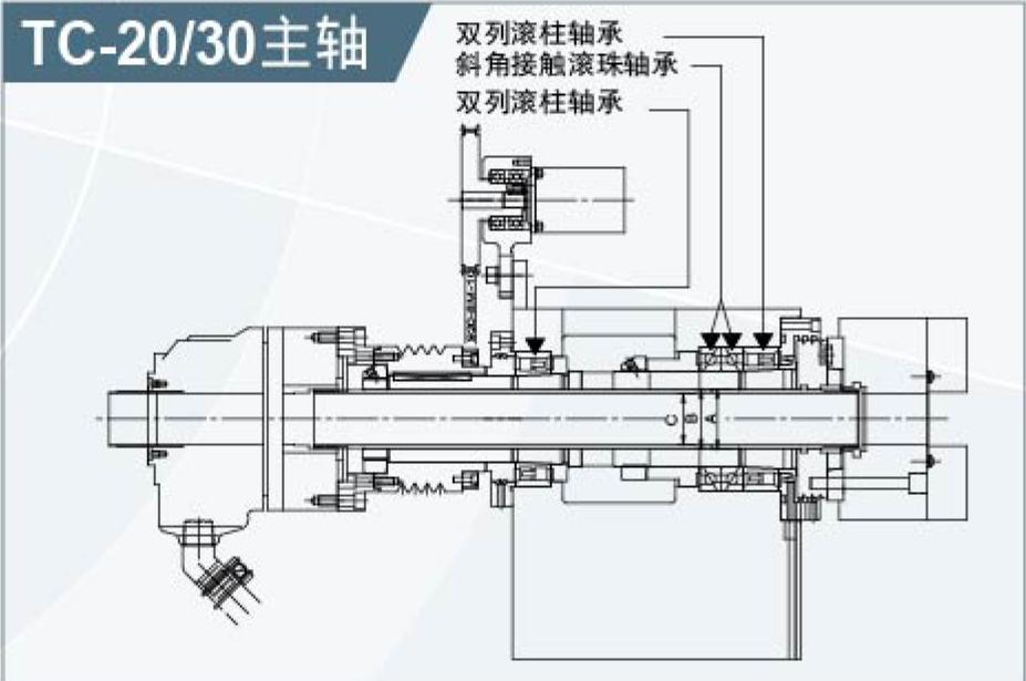 tc-30-电脑数控车床__